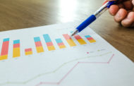 4 Things Your Business Needs to be Tracking